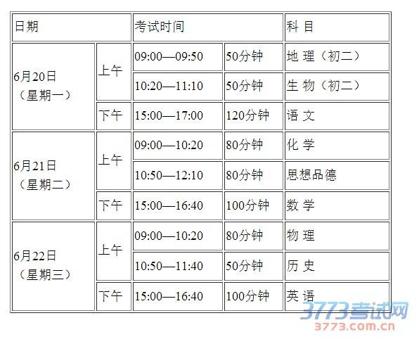 惠州市教育局