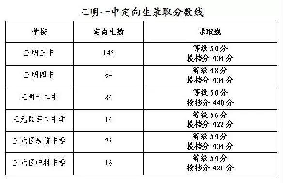 91zhongkao.