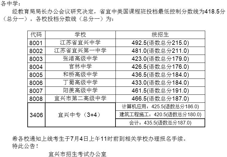 2019年中考信息不断变化,www.91zhongkao.