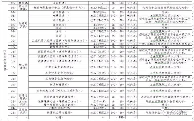 长兴中考 2019年中考信息不断变化,www.91zhongkao.
