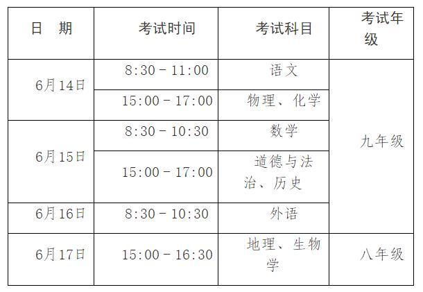 2019合肥中考时间 2019年中考信息不断变化,www.91zhongkao.